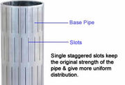 Slotted liner – customized slot width &  various slot patterns
